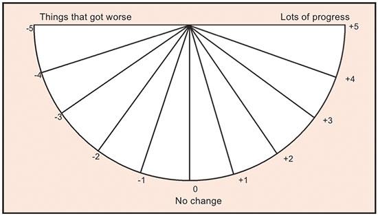 TAH_Chart_3