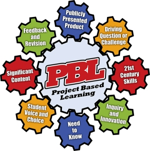 PBL-Graphic_3